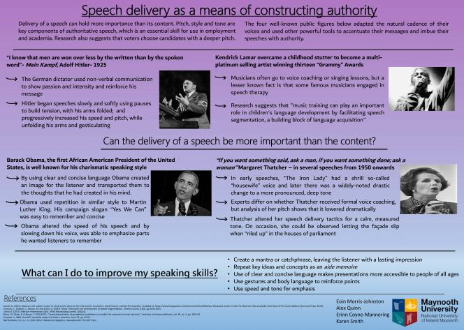 Speech delivery as a means of constructing authority