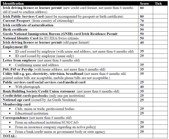 Garda Vetting 2020 100-Points-Checklist